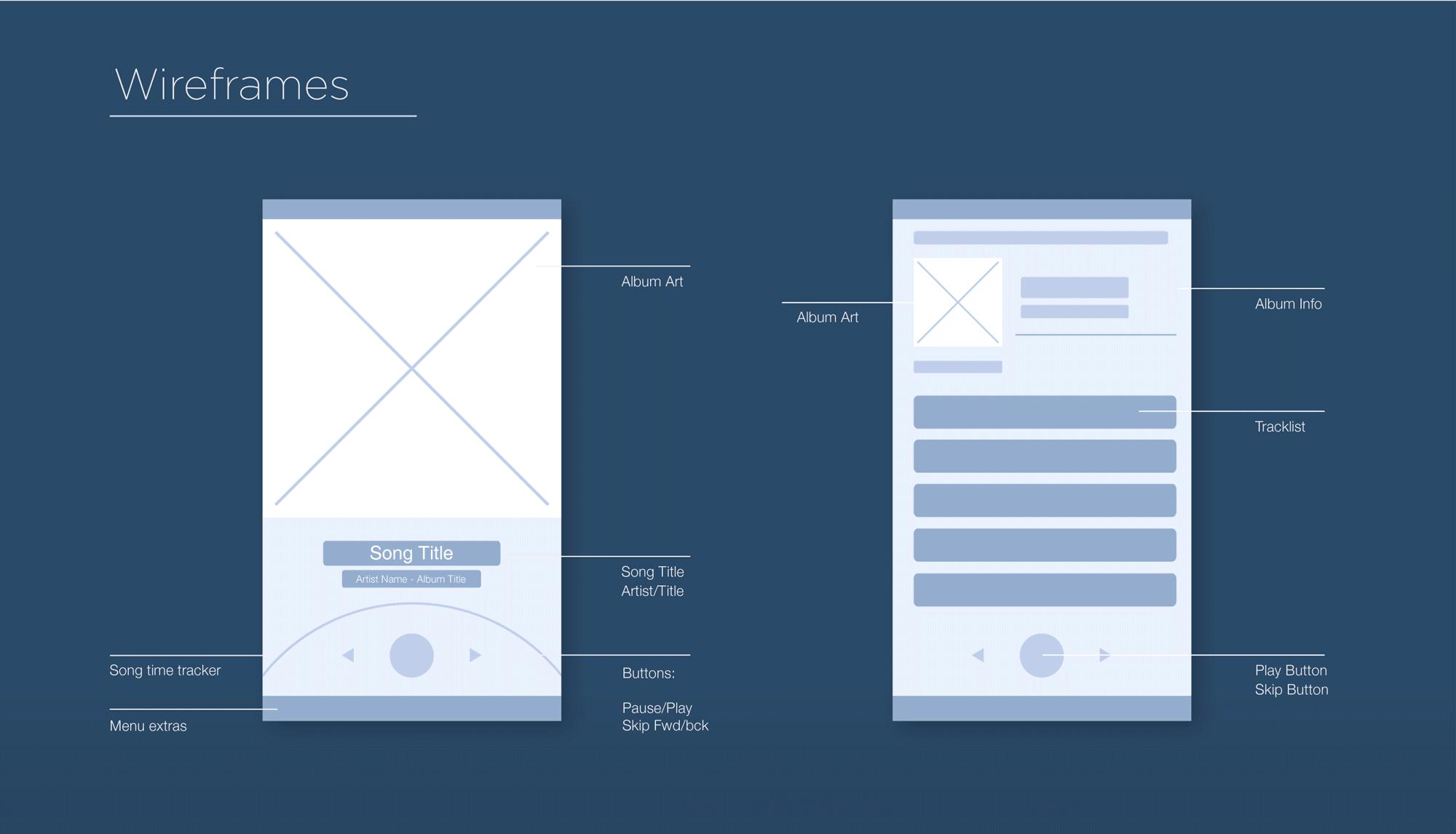 Music App UI Kit – Christian Boe Portfolio